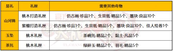 新天龙八部全新玩法:鬼市详细介绍篇  第9张