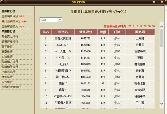 全服第一卡级少林,百万评分双重楼,119都不是对手  第2张